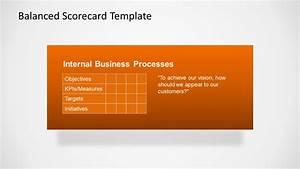Balanced Scorecard Template For Powerpoint