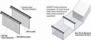 Conveyor Dust Control Curtains