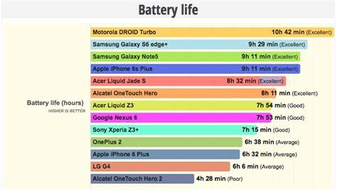 iphone 7 plus vs iphone