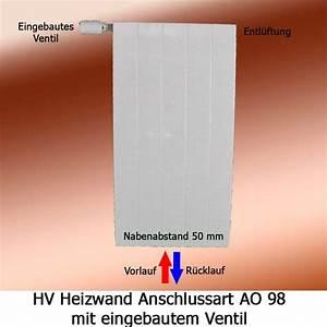 Heizkörper Abdeckung Oben : designheizk rper wohnraum arbonia anschlussbild 98 mit ~ Michelbontemps.com Haus und Dekorationen