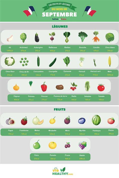 légumes de septembre liste des fruits et l 233 gumes de saison cultiv 233 s en