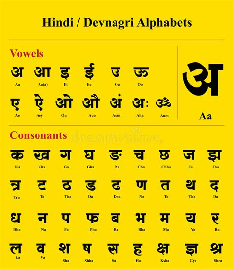 Hindi  Devnagari Alphabet Stock Photo Image Of India. Gold Murals. Seo Audit Banners. Png Logo. Exit Signs Of Stroke. Where Can I Find Wall Stickers. Virtual Logo. Graphical Stickers. Vinyl Poster Printing