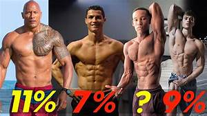 Real Body Fat Percentage Examples  Matt Does Fitness  David Laid  The Rock  Cristiano Ronaldo