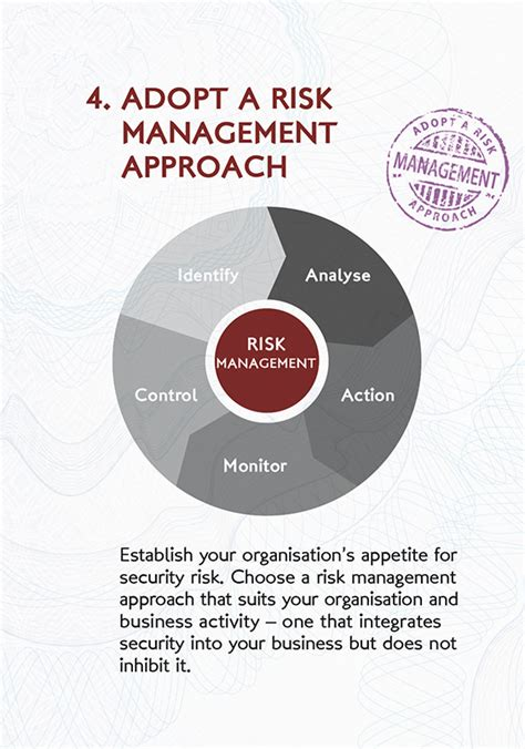 adopt  risk management approach public website