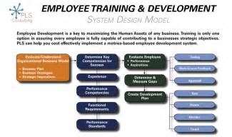 trainee design employee development system design model pls consulting