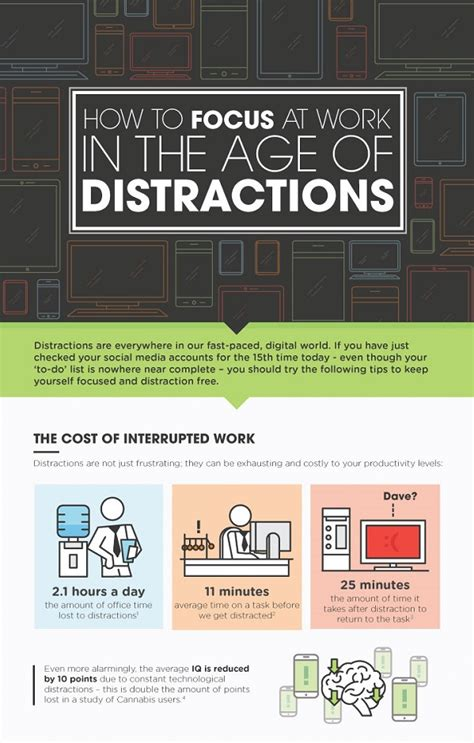 infographic   stay focus  work   age