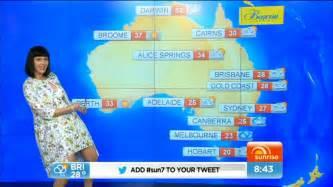 Australia Weather Forecast