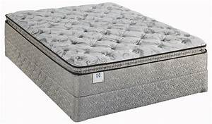 sealy plush pillow top mattresses With best plush pillow top mattress