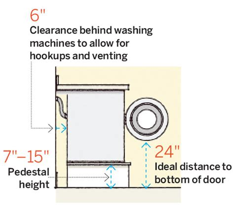dimensions of laundry room ideas at the house laundry room makeover ideas for your mobile home