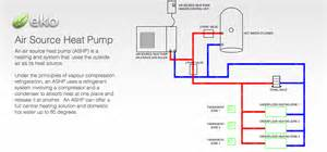 Pictures of Air Source Heat Pump Diagram