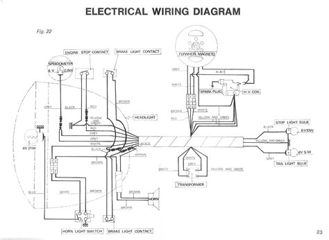 wiring diagram  suzuki raider  wiring diagram