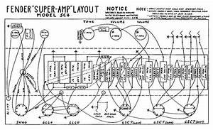 Fender Layout Diagrams