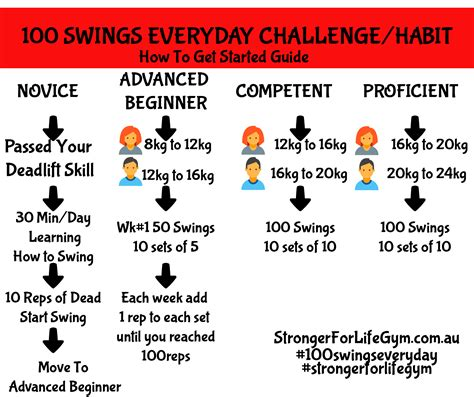 kettlebell swings challenge everyday results accountability why coaching support