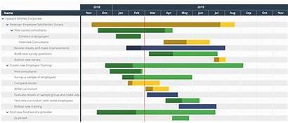 Project Management Gantt Strategic Chart Organization Clearpoint