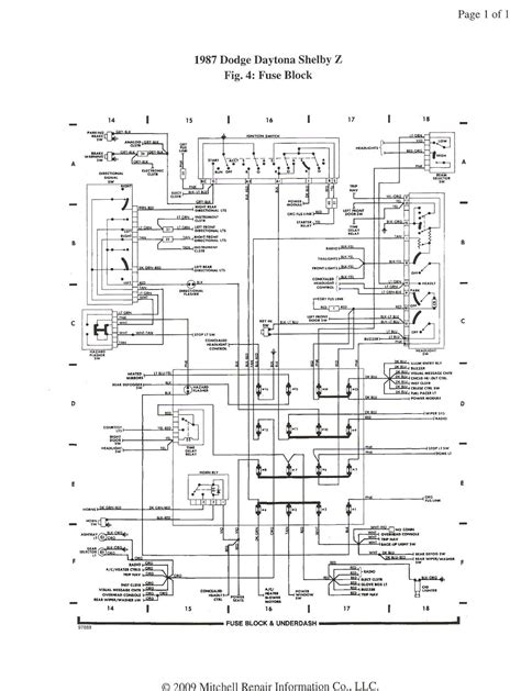 1987 dodge daytona fuse block diagram alfa romeo gt wiring diagrams johnywheels