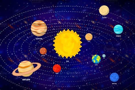 Cartoon Solar System Infographic Custom Designed