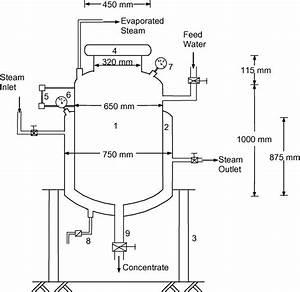 Schematics Of Pilot Scale Evaporator   1  Evaporation