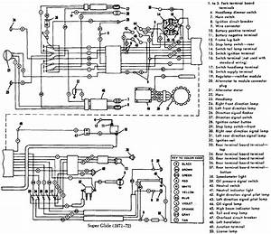 Softail Harley Davidson Wiring Diagram Manual