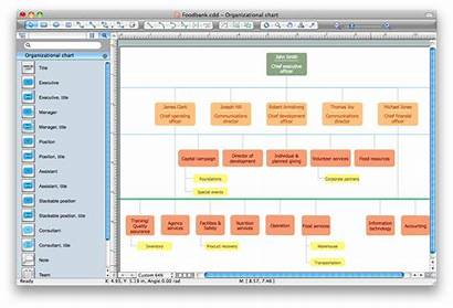 Structure Organizational Software Diagram Plan Planning Clipart