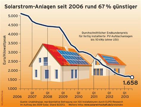 photovoltaikanlagen in deutschland aktuelle eeg verg 252 tungss 228 tze f 252 r photovoltaikanlagen 2017 2018