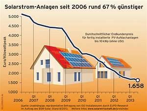 Kosten Photovoltaik 2017 : aktuelle eeg verg tungss tze f r photovoltaikanlagen 2017 2018 ~ Frokenaadalensverden.com Haus und Dekorationen