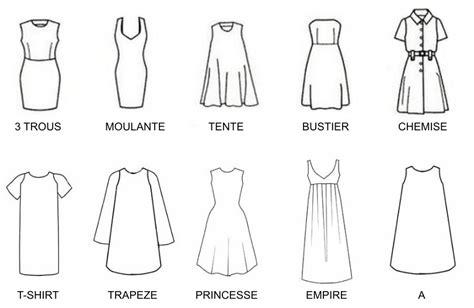 Basiques Garde Robe by Quels Basiques Dans Ma Garde Robe R 233 V 233 Votre Image