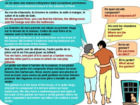 horaire des bureaux de poste traduire maison en anglais 28 images vocabulaire le