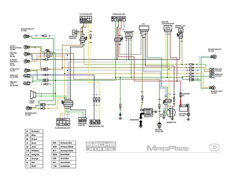 auto repair wiring diagrams data schema honda dio zx