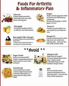 Foods to eat and to avoid for Arthritis/Gout Attacks Don't ...