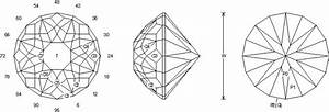 Tzar  Online Faceting Designs And Diagrams
