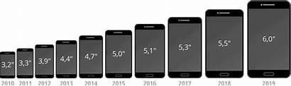Hp Ukuran Layar Android Untuk Screen Sizes