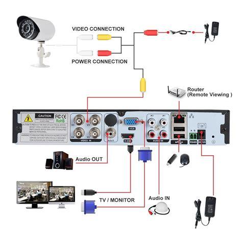 jooan tc 404ahd 4a 4ch ahd 720p cctv cameras surveillance security system