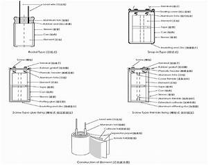 Polystyrene Capacitor Typical Construction