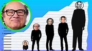 How Tall Is Danny DeVito? - Height Comparison! - YouTube