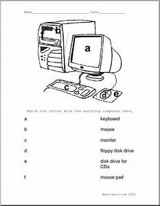 diagram computer abcteach With pc diagram image