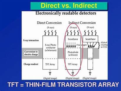 Direct Indirect Tft Film Radiology Array Thin