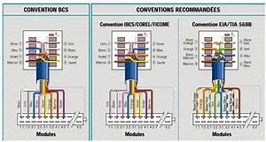 Schema Cablage Rj45 Ethernet : les normes de c blage c ble utp ftp sftp fibre ~ Melissatoandfro.com Idées de Décoration
