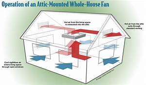 Power Attic Vent Thermostat  Power  Wiring Diagram Free  Electric Attic Vent