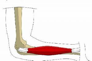 Хорошая мазь от боли в локтевом суставе