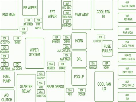 2008 Dodge Magnum Fuse Diagram by 2006 Dodge Charger Fuse Box Diagram Wiring Forums