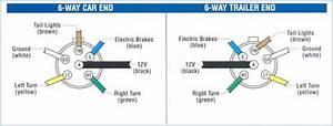 Six Pin Trailer Plug Wiring Diagram
