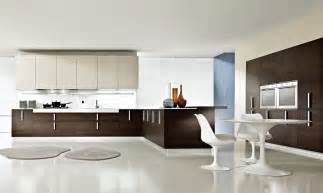 modern kitchen interior cocinas modernas