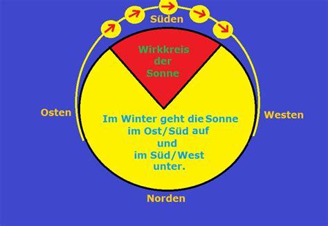 Geht Die Sonne Immer Im Osten Auf by Warum Ausgerechnet Sonne Vom K Und U