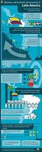 Ups Business Monitor Latin America 2012