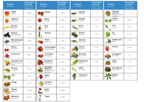 Afvallen als je niet van groente houdt - wikihow