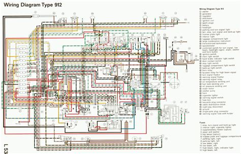 Porsche - Car Manuals, Wiring Diagrams PDF & Fault Codes