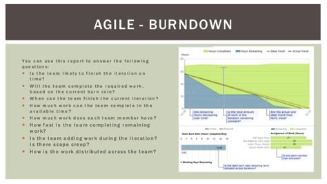 tfs agile template workflows of msf agile and cmmi