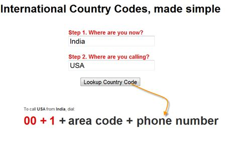usa phone code restaurant reservation usa international phone code