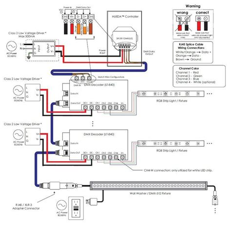 Led Color Decoder Dmx Zone Controller World