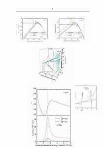 Be2 Molecular Orbital Diagram